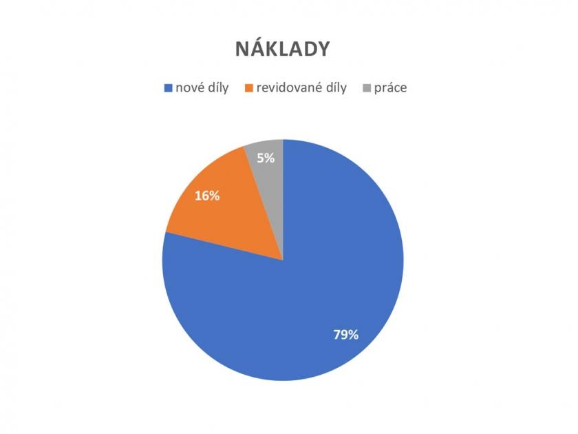 zehlicka_graf.jpg